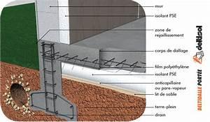Isolation Extérieure Polystyrène Expansé Ou Extrudé : deltisol planchers et isolation thermique deltidalle ~ Dailycaller-alerts.com Idées de Décoration