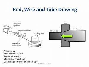 35  Trends For Wire Drawing Process Diagram