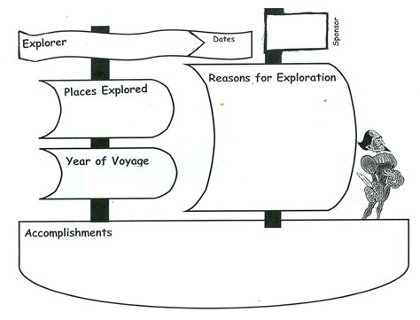 Cardboard Boat Book Pdf by Explorer Ship Graphic Organizer Explorers