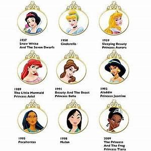 Name Of All Disney Princesses