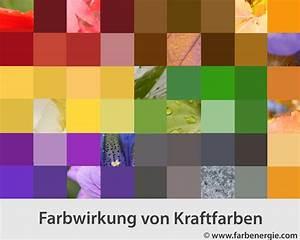 Wirkung Von Farben In Räumen : farbpsychologie kraftfarben und ihre wirkung ~ Lizthompson.info Haus und Dekorationen