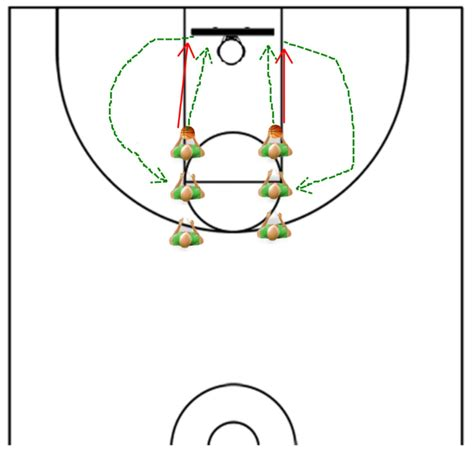 basketball rebounding drill drills step holding jumping solve woes trouble onto having hand