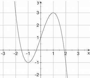 Nullstellen Berechnen Quadratische Funktion Aufgaben : ableitung gegeben analysis mathe digitales schulbuch aufgaben ~ Themetempest.com Abrechnung