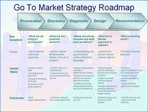 go to market strategy roadmapjpg 866x651 product With gtm plan template