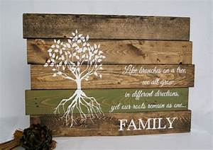 Wood Family sign Pallet wood sign Pallet wall art Family