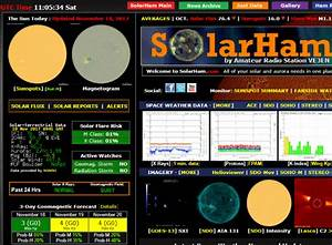 Best Real Time Solar Activity Tracker To View Solar Activity Today