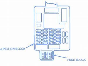 Geo Storm Hatchback 1 6 Dohc 1991 Fuse Box  Block Circuit