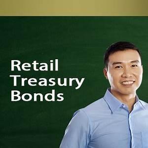 Bonds Archives - Vince Rapisura