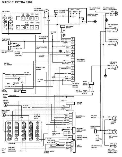 Motor Control Panel Wiring Diagram Gallery
