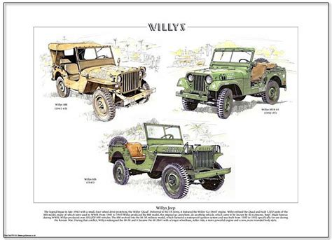 ww2 jeep drawing willys jeep fine art print wwii vietnam korea ma mb