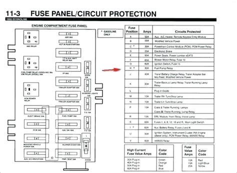 2009 C300 Fuse Diagram by C300 Fuse Diagram Wiring Diagram