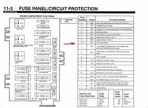 2013 Ford F250 Fuse Diagram