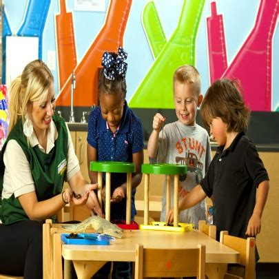 guide to preschools in and around indianapolis 178 | Science Group