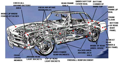 1972 250c Ignition Wiring Diagram by Mystery Pagoda Less Than 15 000
