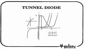 tunnel diode With diode applications
