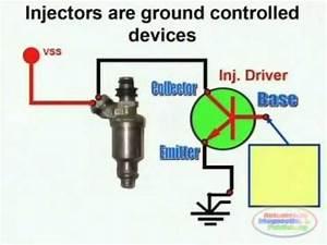 Injector Circuit & Wiring Diagram