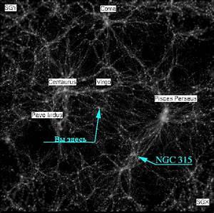 File:Local galaxy filaments RUS.gif