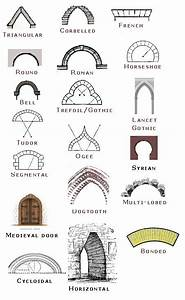 pediments architecture
