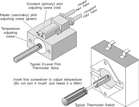 gofar services llc appliance repair houston tx