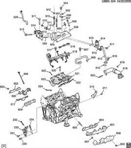 similiar chevy equinox parts diagram keywords 2007 chevrolet equinox fuse box diagram auto fuse box diagram autos
