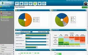 Project Management Software Vis