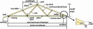 17 Best Images About Warehouse Truss Designs On Pinterest
