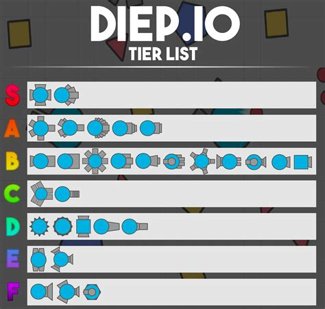 NEW DIEP.IO TIER LIST! Made by Shyguymask, Teal Knight and ...