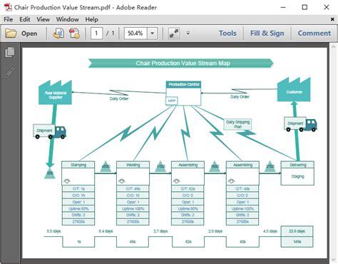 Value Mapping Template Powerpoint by Value Map Template Powerpoint 28 Images Value Mapping