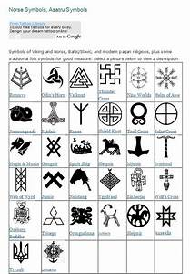 The gallery for --> Norse Symbols For Strength