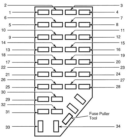 ford explorer   fuse box diagram usa