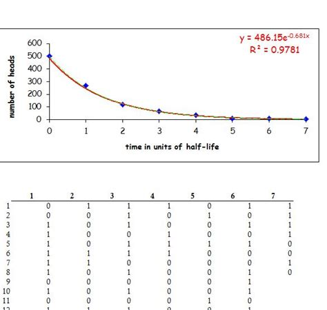probability template  excel templates