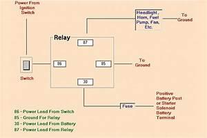 images?q=tbn:ANd9GcQh_l3eQ5xwiPy07kGEXjmjgmBKBRB7H2mRxCGhv1tFWg5c_mWT Switch Fuel Pump Relay Wiring Diagram