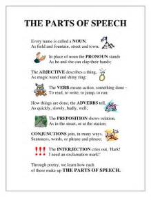 Ged Practice Worksheets Parts Of Speech Poem Homeschooling The O 39 Jays Parts Of Speech And Poem