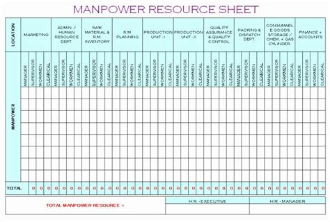 manpower schedule excel  project manpower planning