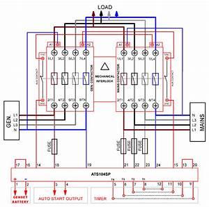 Newmar Wiring Diagram