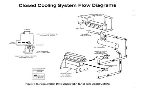 Boat Engine Cooling Diagram by Mercruiser 140 Closed Cooling System Probelm Page 1