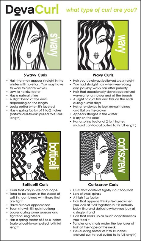 What type of curl are you? Curly hair styles Curly hair
