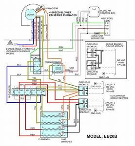 Coleman Mobile Home Furnace Wiring Diagram