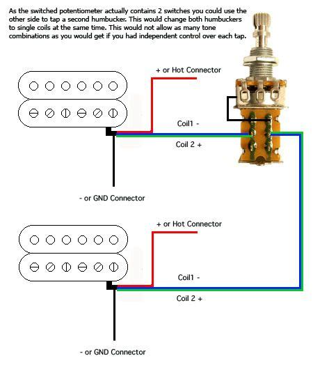 humbucker coil tap push pull guitar mods guitar guitar building guitar parts