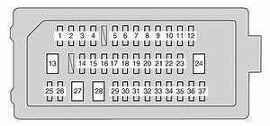 Toyota Camry  From 2012  - Fuse Box Diagram