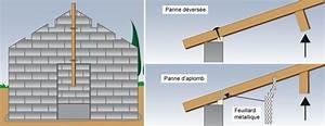 Construire Un Abri De Jardin En Parpaing : comment construire un abri de jardin en parpaing cabanes ~ Melissatoandfro.com Idées de Décoration