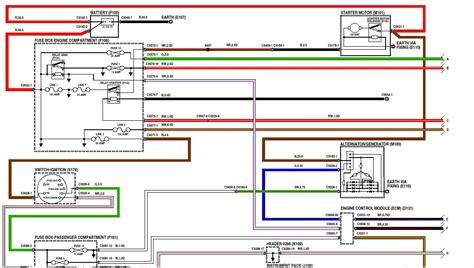 Diagram Land Rover Lander Wiring Full