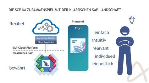 webinar sap cloud platform hcp eine einfuehrung youtube
