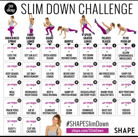 The 30day Shape Slim Down Weight Loss Challenge Shape