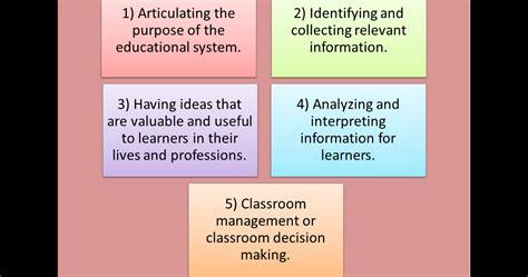 instructional technology  importance  assessment