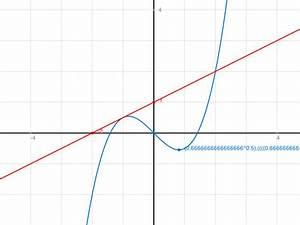 Tangente Berechnen Mit Punkt : bestimme die tangente an den graphen von f im punkt p x0 f x0 bsp f x 2x 4 4x 3 5x ~ Themetempest.com Abrechnung