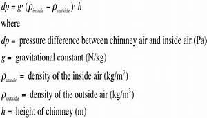 Process Analysis Solar Chimney Appropedia The Sustainability Wiki