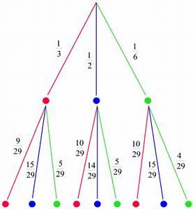 Wahrscheinlichkeit Berechnen : stochastik formeln mit konkreten beispielen ~ Themetempest.com Abrechnung