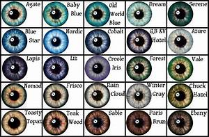 Eye color chart, Eye color and Color charts on Pinterest