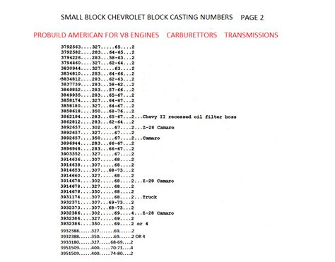 Chevrolet Number by Small Block Chevy Numbers Search Engine At